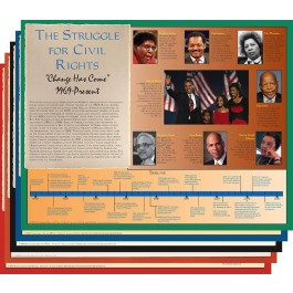 The Struggle for Civil Rights Poster Set