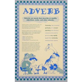 Parts of Speech - Adverb