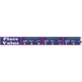Place Value -Chalkboard Topper