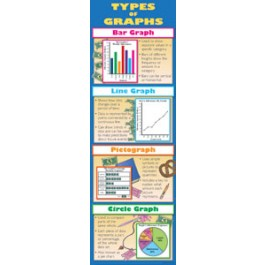 Types of Graphs- Colossal Concept Poster