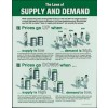 Supply and Demand - poster