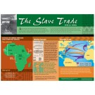 The Slave Trade Poster